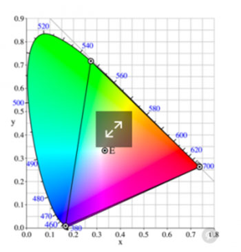 La codificación hexadecimal del color
